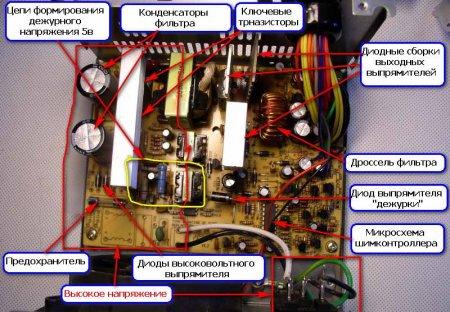 Ремонт компьютерных блоков питания пошаговая инструкция