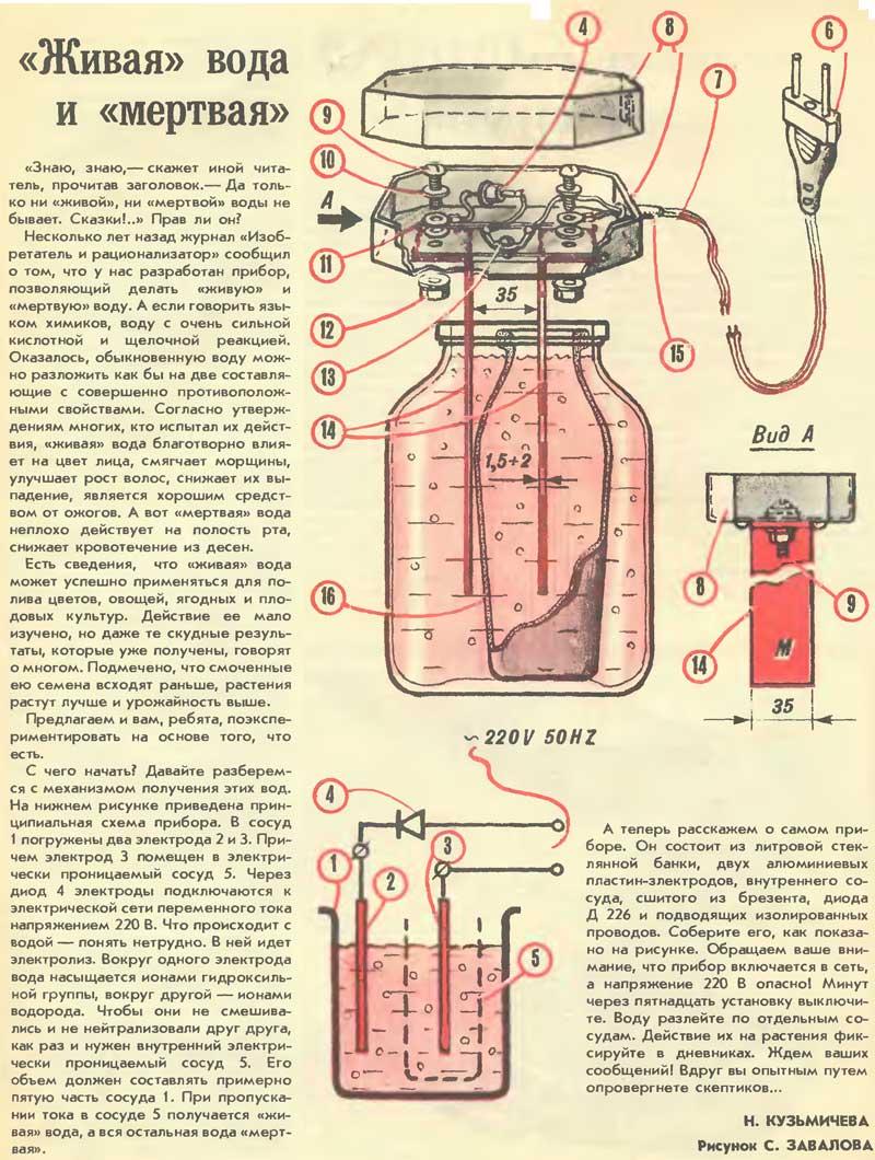 Производство и продажа ионизаторов 1