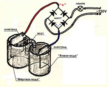 Производство и продажа ионизаторов 48
