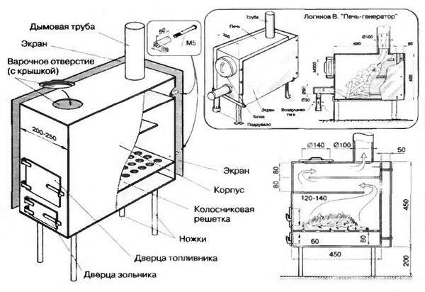 Печка для дачи на дровах своими руками