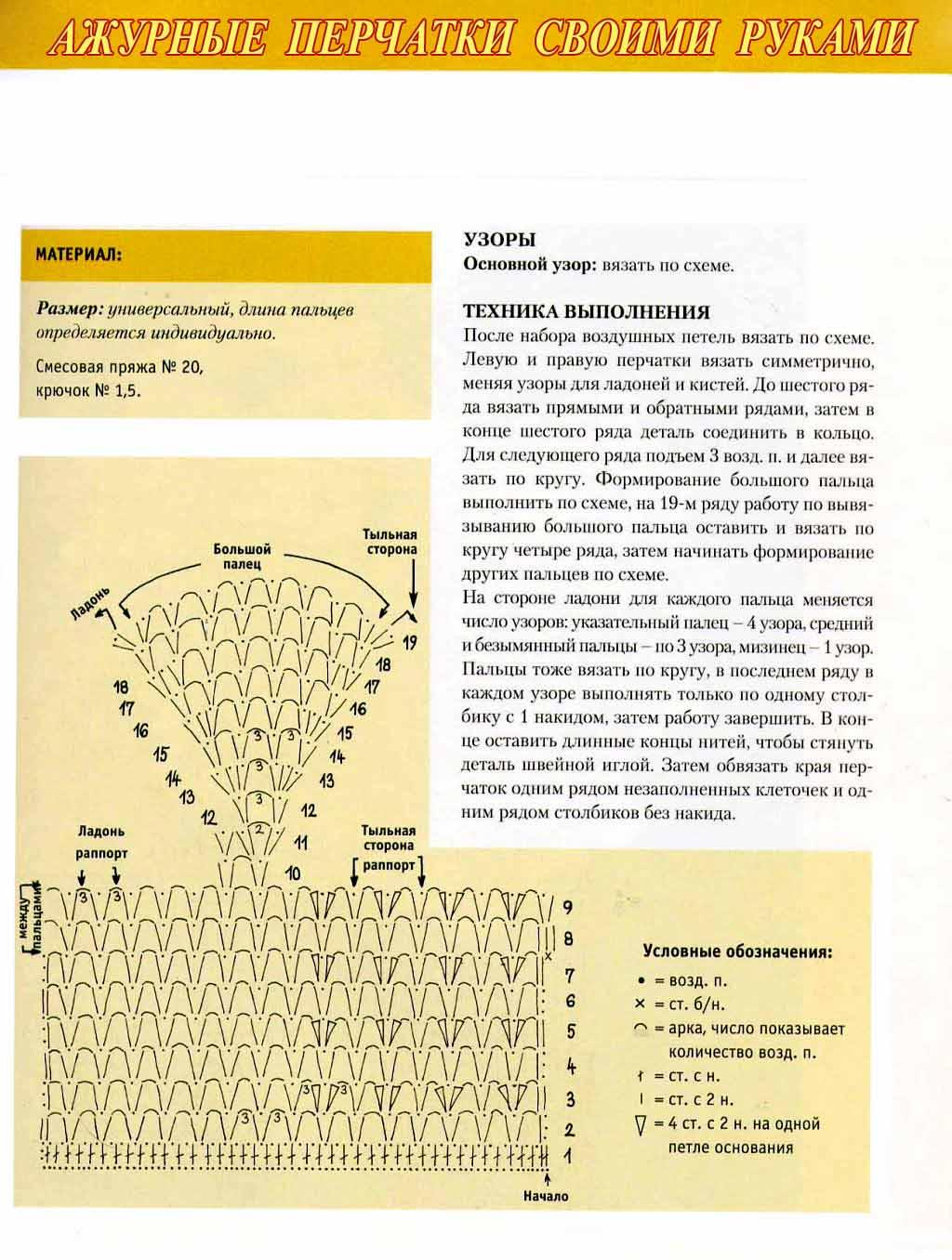 Схемы ажурных перчаток вязание крючком 38