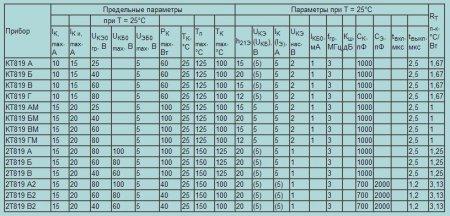 Транзистор КТ819 _ параметры