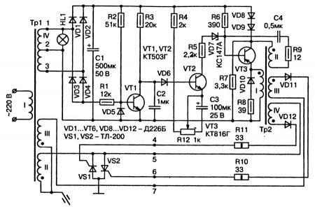 Сварочный аппарат с плавной регулировкой тока от 20 до 200 ампер.