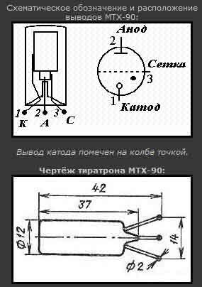 Тиратрон МТХ90