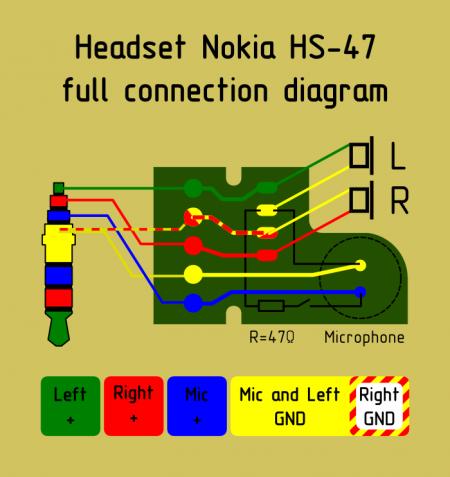 Полная схема пульта гарнитуры Nokia HS-47