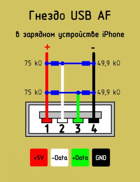 гнездо USB-AF _ айфон