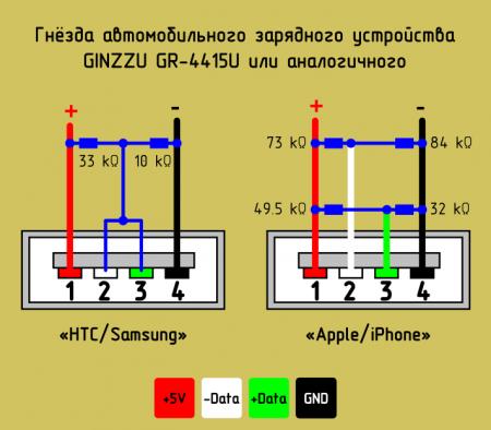Разъемы зарядного устройства  Ginzzu GR-4415U