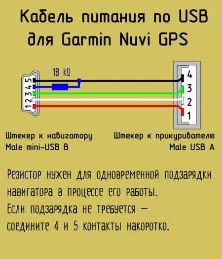 Разъем навигаторов Garmin