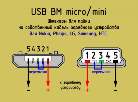 разъем USB BM micro_mini