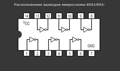 Расположение выводов микросхемы К561ЛН2