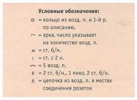 Салфетка с волнистой каймой_условные обозначения