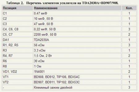 Перечень элементов усилителя на TDA2030А-BD908,907