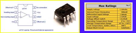 Расположение выводов и параметры микросхемы UA741