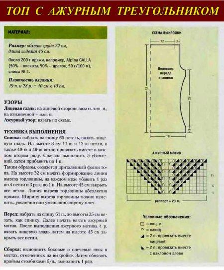 Вяжем топ с ажурным треугольником_схема вязания топа