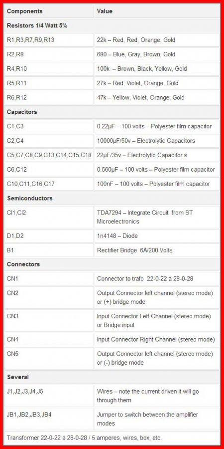 Перечень элементов схемы усилителя на TDA7294