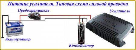 Питание автомобильного усилителя_типовая схема проводки