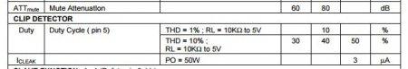 Клип-детектор_даташит TDA7293