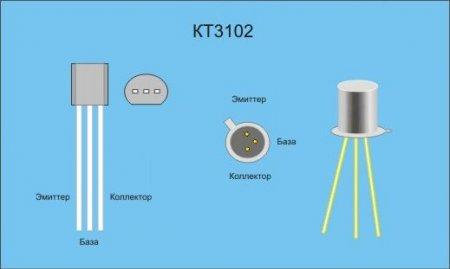 Расположение выводов транзистора КТ3102