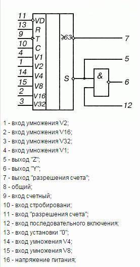 Условное графическое обозначение К155ИЕ8