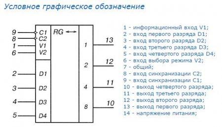 Условное графическое обозначение К155ИР1
