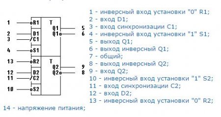 Условное графическое обозначение К155ТМ2