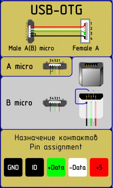 7_USB-OTG