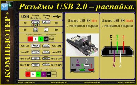 Распайка разъемов USB 2_0