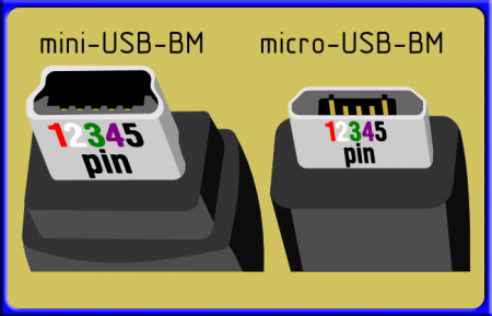3_USB_mini_micro