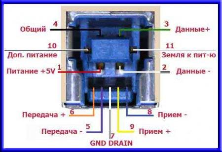 8_raspinovka-usb-3.0-powered-b
