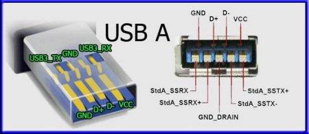 2_USB 3_0_ A