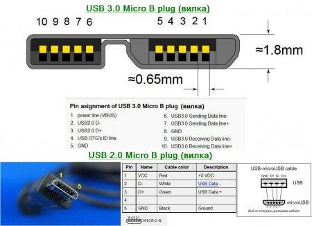 12_USB Micro-B