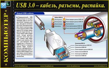 USB 3_0_кабель_разъемы_распайка