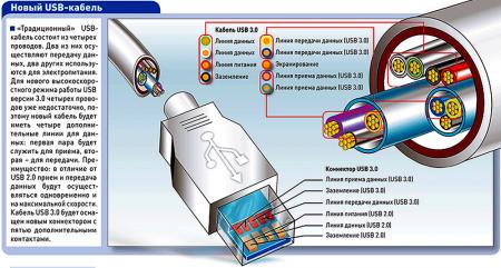 1_kabel-USB-3.0