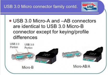 15_Гнездо_ USB 3_0_Micro_AB
