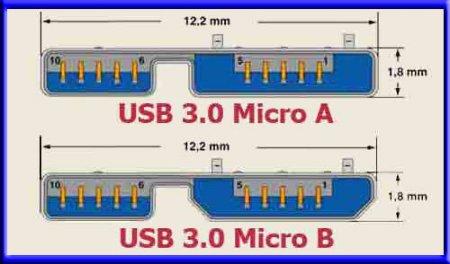 14_otlihija-usb-micro-a-ot-micro-b-3.0