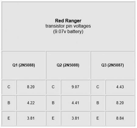 Напряжения на ножках транзисторов Rad Ranger