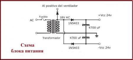 Схема блока питания усилителя на TDA2050