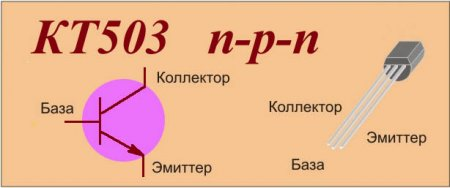 Цоколевка транзистора КТ503