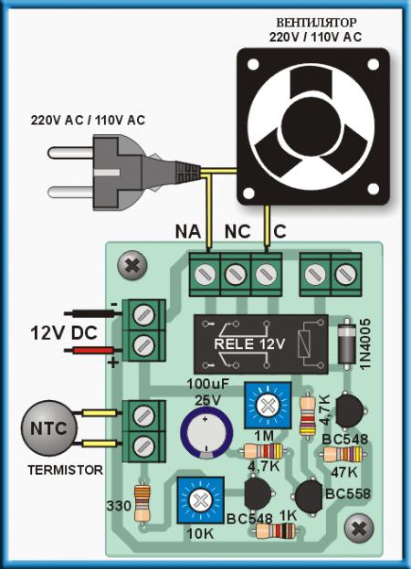 Montaje-cooler-control-220V