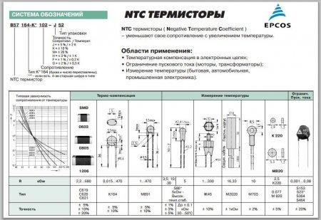 Термисторы NTC _ EPCOS