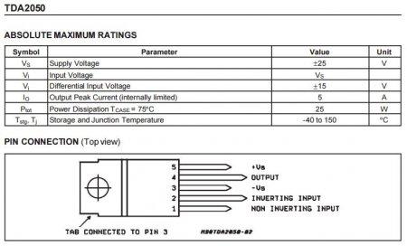 TDA2050_absolute maximum ratings
