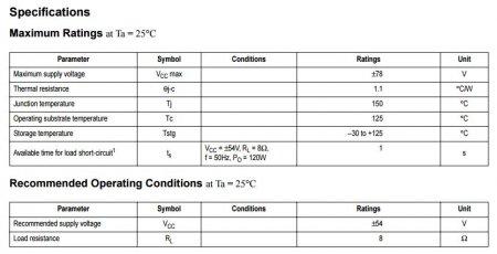 Максимальные параметры STK4241V
