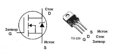 irf3205_расположение выводов полевого транзистора
