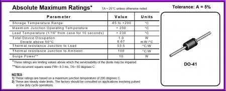 Максимальные параметры стабилитронов 1N47xxA