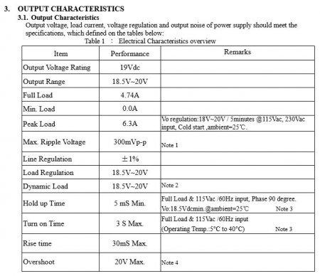 Выходные характеристики адаптера NB_90B19