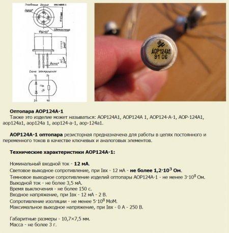Параметры оптрона AOP124A1