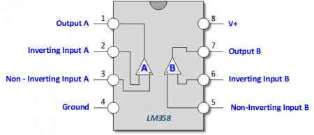 LM358-Pin-Outs