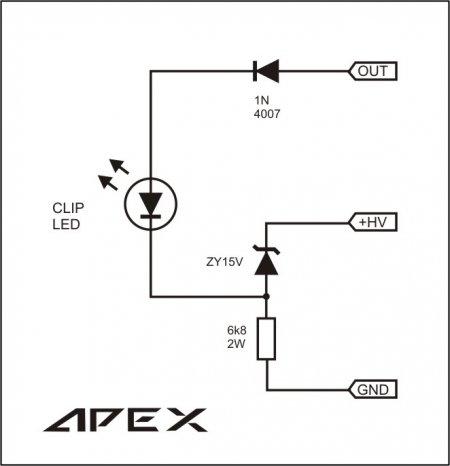 APEX clip led