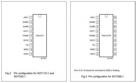 TDA1517P_типы корпусов