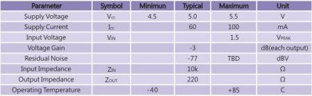 Belton BTDR-2H параметры